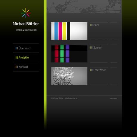 Bildschirmfoto von mboettler.de